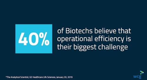 WCG Biotech Solutions: 40% of Biotechs believe that operational efficiency is their biggest challenge