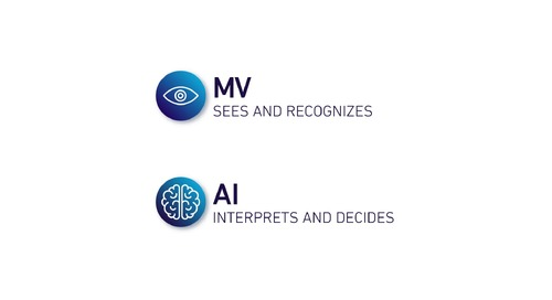 Machine Vision + Artificial Intelligence: Technology Overview