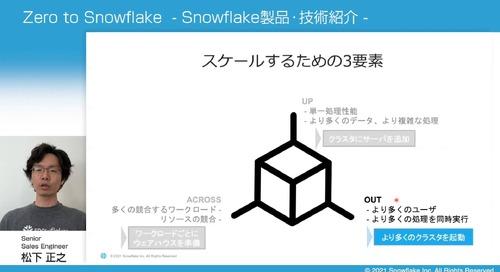 Zero to Snowflake - 製品・技術紹介編