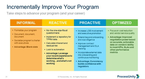 Webinar Replay: The Building Blocks for an Effective and Efficient Program