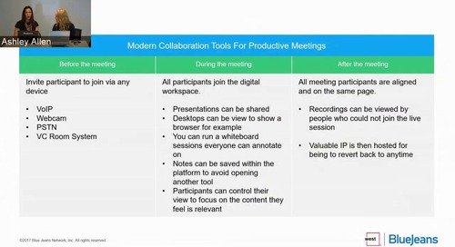 Evolving Business Communications: BlueJeans + West Webinar