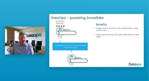 How OneWeb has Gone Stellar with Snowflake and DataOps.live