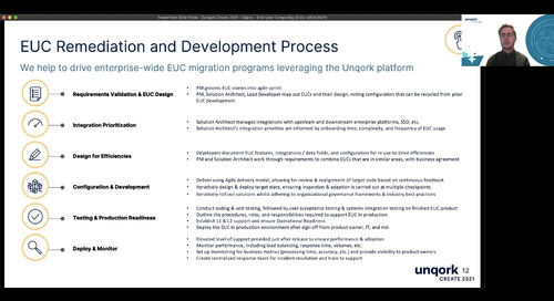 Unqork's Key Role in Remediating EUCs