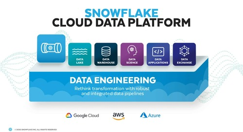 Data Engineering on Snowflake