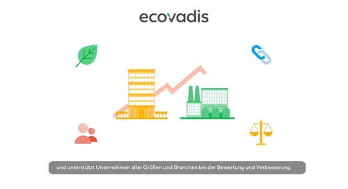 DE_EcoVadis Ratings Solution Overview