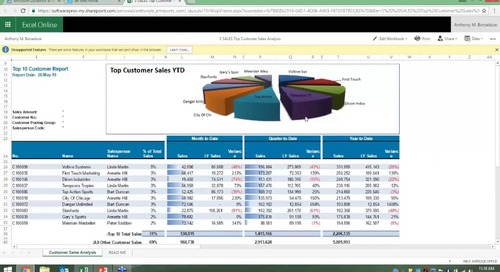 The Latest and Greatest from Jet Reports for Microsoft Dynamics NAV