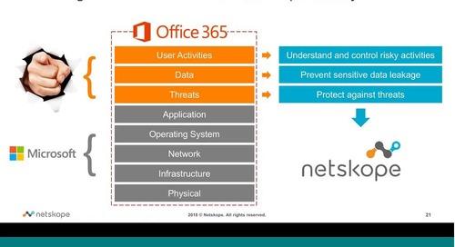 Microsoft Office 365 freigeben – und gleichzeitig sensible Daten schützen (German)