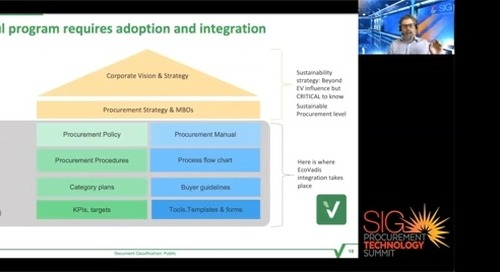 Partner Webinar with Coupa - Integrating Sustainability Criteria into the Procure-to-Pay Software Toolchain