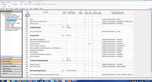 Financial Reporting in Dynamics AX Management Reporter