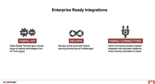 Enterprise Integrations - FortiManager