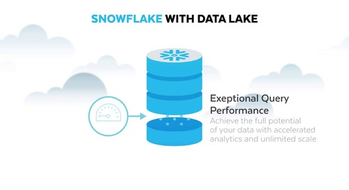 Data Lake on Snowflake