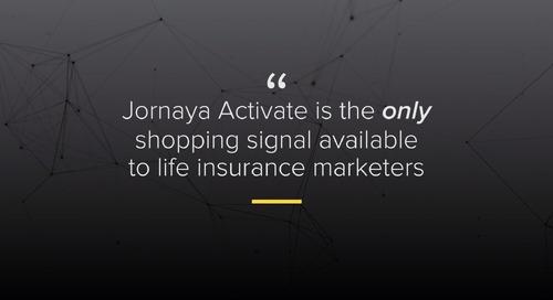 Jornaya Activate
