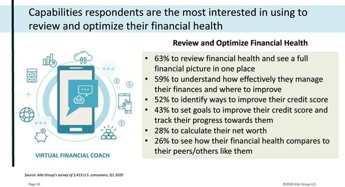On-Demand Webinar: Empowering Financial Wellness Through Personalized Digital Banking Experiences