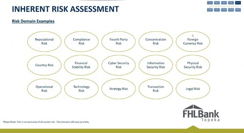Webinar Replay: Vendor Risk Management at FHLBank