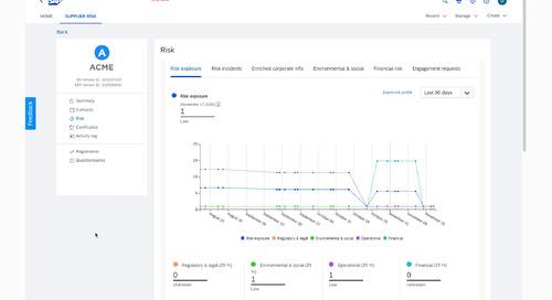 EcoVadis Ratings SAP Ariba Supplier Risk Demo