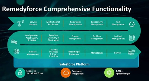 Accelerating Digital Transformations with BMC RemedyForce