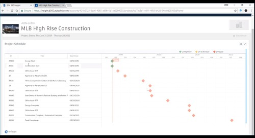 OnTarget + BIM 360 - Partner Card Integration