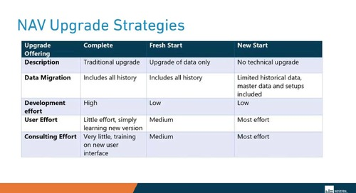 Upgrade Strategies for Dynamics GP and NAV to Dynamics 365 Business Central