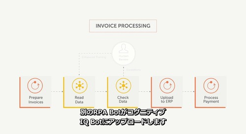 IQBot_Invoice_Processing_Demo_wVoice 3_ja-JP