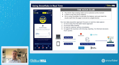 How William Hill pivoted to real time data and personalised customer experiences