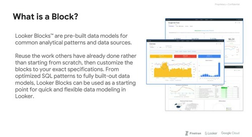 Amplify Customer Success Through Data-Driven Insights