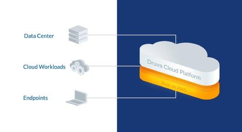 Druva Cloud Platform | Overview