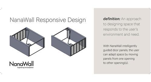 Responsive Design Video