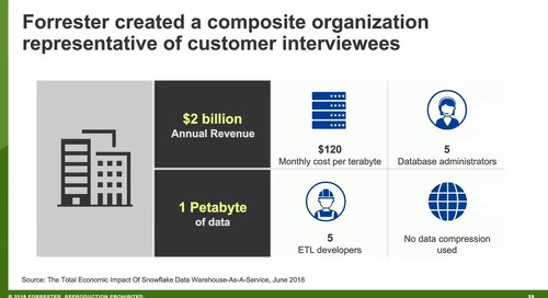 Snowflake Webinar featuring Forrester - The ROI of implementing Snowflake Data Warehouse-As-A-Service