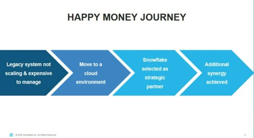 Fireside Chat with Happy Money