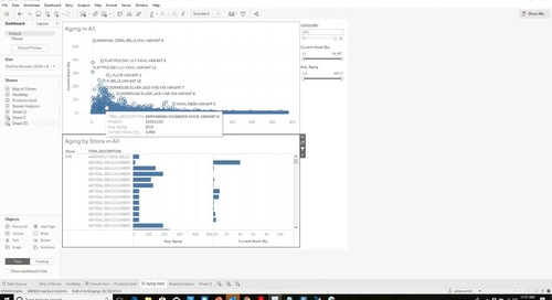 Webinar - Driving retail efficiency at scale with Snowflake and Tableau
