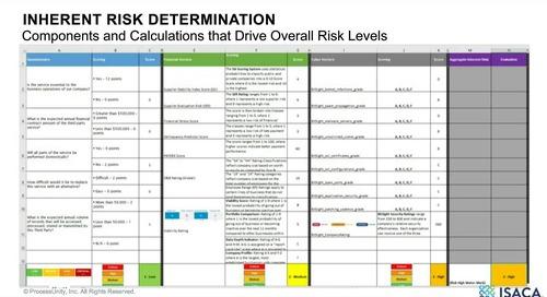 Webinar: Expert Content + Third-Party Risk = Enhanced Vendor Due Diligence
