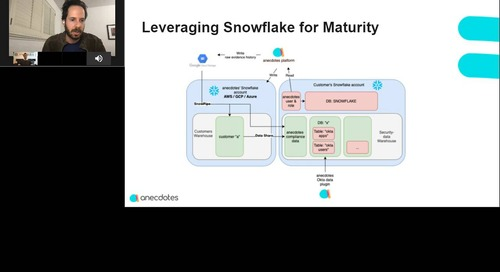 [Hebrew] How cybersecurity companies succeed by building on Snowflake - with anecdotes