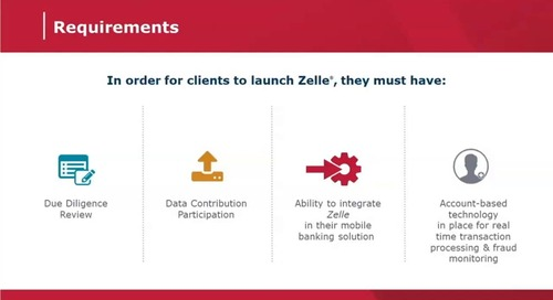 CO-OP + Zelle: Moving Money at the Speed of Mobile