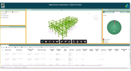 Construction future-Aggregating and analyzing data using Forge and BI platforms | Autodesk University