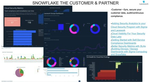 Snowflake Office Hours - Unlock Your Security Data Lake with Lacework and Snowflake
