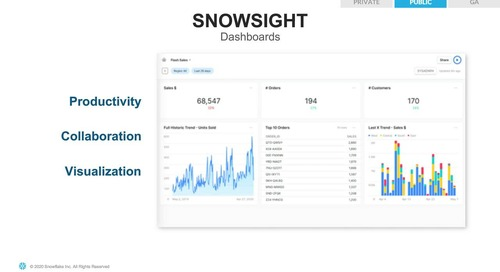 Webinar - Inside Snowflake Cloud Data Platform's Latest Product Innovations