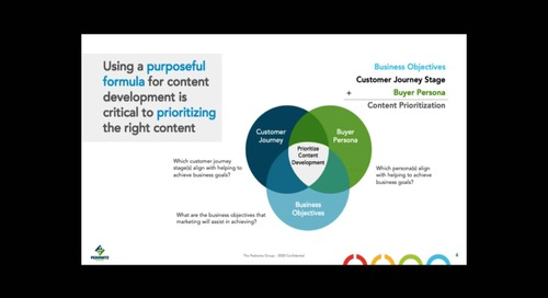 Content Development Prioritization Video_06.23