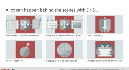 DNS Power Tricks (Hosted by CBSi)