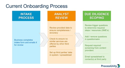 Webinar Replay: Vendor Onboarding Best Practices
