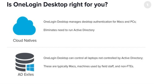 Prevent Laptop Security Breaches, No Active Direct