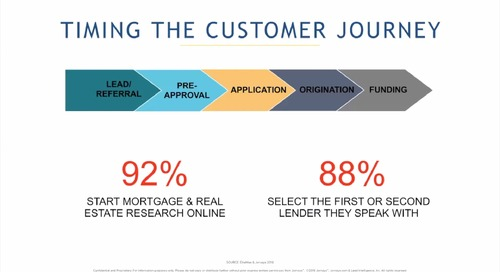 Understanding the Mortgage Consumer Journey