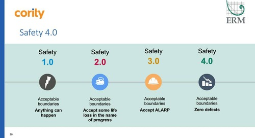 Take Your Corporate Safety Culture to the Next Level with Data Analytics