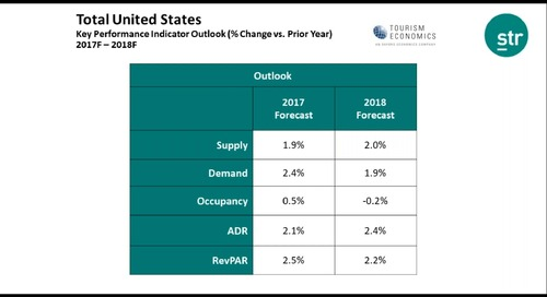 Webinar Clip: What will demand growth look like in 2018?