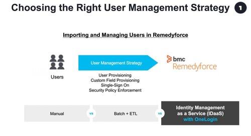Simplify Remedyforce User Management with IDaaS