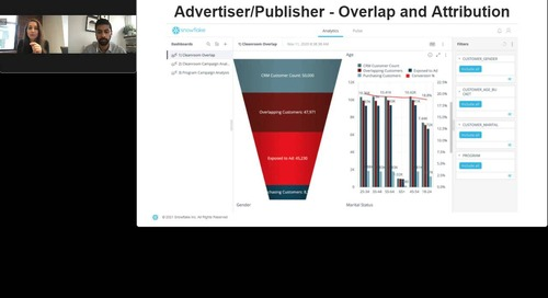 Driving Growth in Media and Advertising with Snowflake