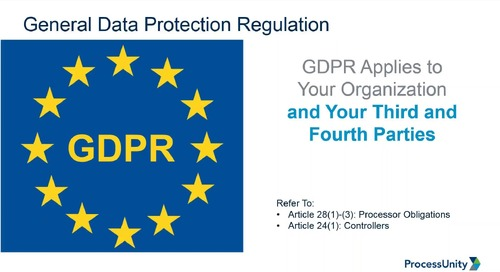 Webinar Replay: GDPR's Effect on Third-Party Risk Management
