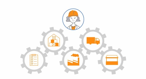 Overview: Cority's Quality Management Solution