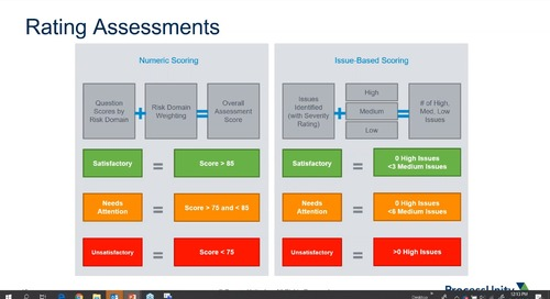 Webinar Replay: Vendor Risk Scoring & Preferred Responses