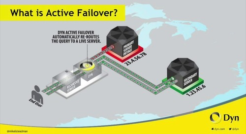 Time with a Dyn Technologist: Active Failover