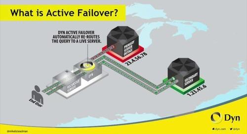 Time with a Dyn Technologist: Active Failover